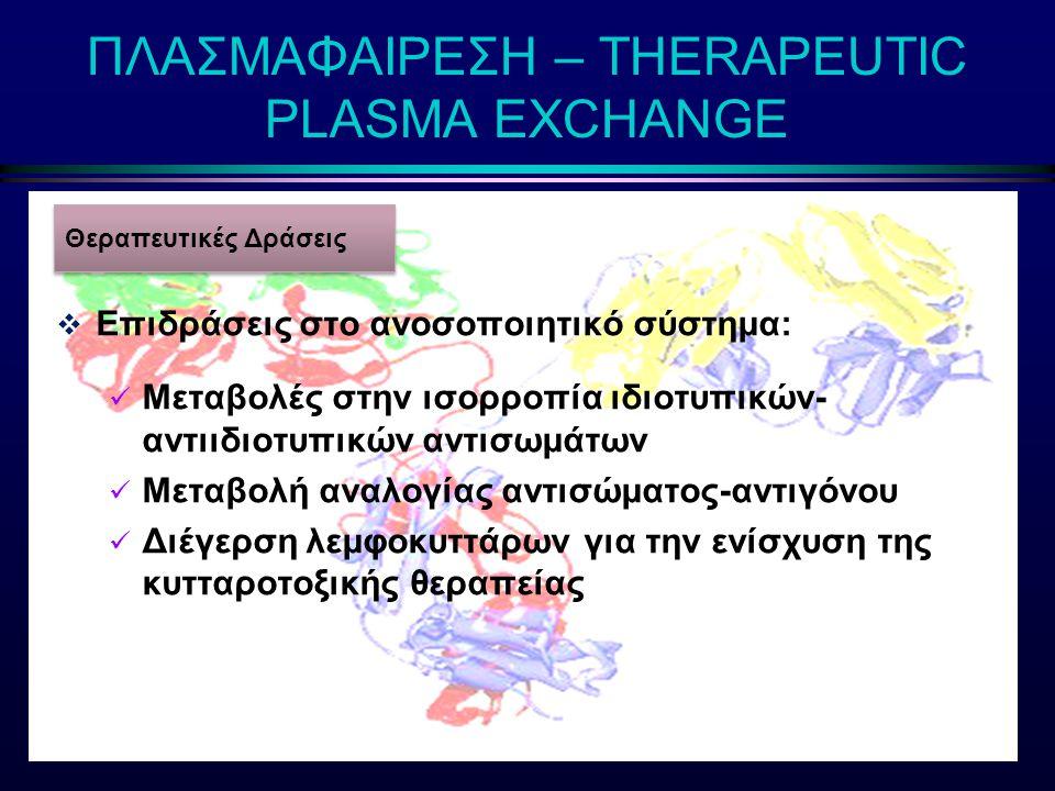 ΠΛΑΣΜΑΦΑΙΡΕΣΗ – THERAPEUTIC PLASMA EXCHANGE  Επιδράσεις στο ανοσοποιητικό σύστημα: Μεταβολές στην ισορροπία ιδιοτυπικών- αντιιδιοτυπικών αντισωμάτων