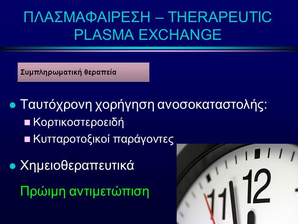 ΠΛΑΣΜΑΦΑΙΡΕΣΗ – THERAPEUTIC PLASMA EXCHANGE Επιπλοκές Αιμάτωμα Πνευμοθώρακας Οπισθοπεριτοναϊκή αιμορραγία Λοιμώξεις Αγγειακή προσπέλαση Υπόταση (μετακίνηση-μείωση ενδαγγειακής ωσμωτικής πίεσης) Αιμορραγία (μείωση παραγόντων πήξης) Οίδημα (μειωμένη ωσμωτική πίεση) Απώλεια κυτταρικών στοιχείων (αιμοπεταλίων) Αντιδράσεις υπερευσθησίας Διαδικασία Αιμορραγία (κυρίως στη χρήση ηπαρίνης) Υπασβεστιαιμία (όταν χορηγούνται κιτρικά) Αρρυθμίες Υπόταση Μεταβολική αλκάλωση (όταν χορηγούνται κιτρικά) Αντιπηκτική αγωγή