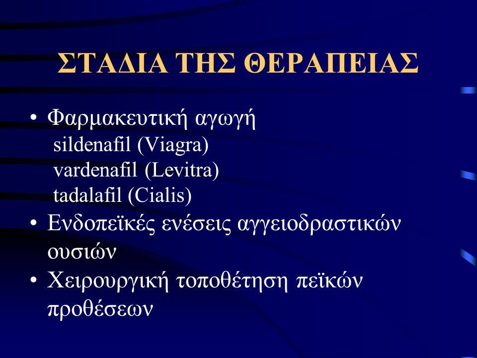 ΣΤΑΔΙΑ ΤΗΣ ΘΕΡΑΠΕΙΑΣ Φαρμακευτική αγωγή sildenafil (Viagra) vardenafil (Levitra) tadalafil (Cialis) Eνδοπεϊκές ενέσεις αγγειοδραστικών ουσιών Χειρουργική τοποθέτηση πεϊκών προθέσεων