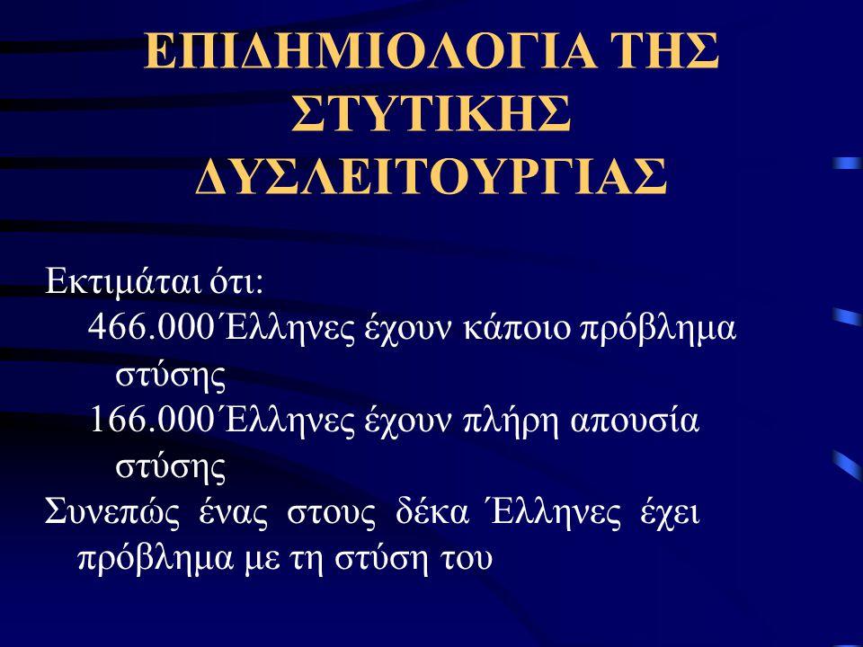 ΕΠΙΔΗΜΙΟΛΟΓΙΑ ΤΗΣ ΣΤΥΤΙΚΗΣ ΔΥΣΛΕΙΤΟΥΡΓΙΑΣ Εκτιμάται ότι: 466.000 Έλληνες έχουν κάποιο πρόβλημα στύσης 166.000 Έλληνες έχουν πλήρη απουσία στύσης Συνεπ