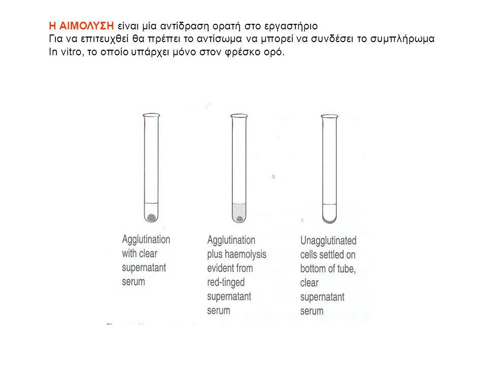 Η ΑΙΜΟΛΥΣΗ είναι μία αντίδραση ορατή στο εργαστήριο Για να επιτευχθεί θα πρέπει το αντίσωμα να μπορεί να συνδέσει το συμπλήρωμα In vitro, το οποίο υπάρχει μόνο στον φρέσκο ορό.