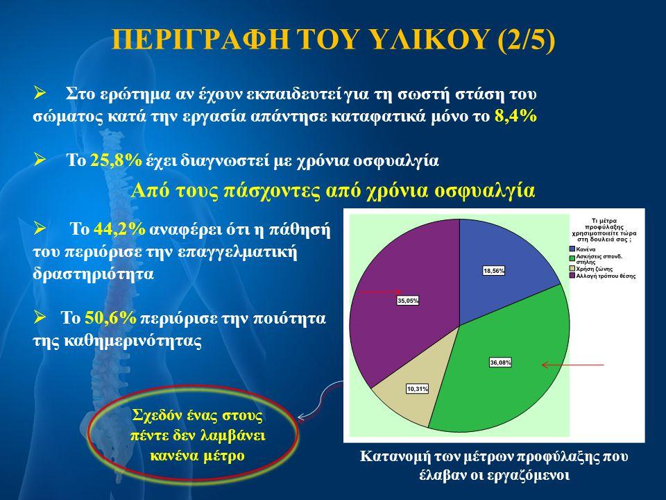 ΠΕΡΙΓΡΑΦΗ ΤΟΥ ΥΛΙΚΟΥ (2/5)  Στο ερώτημα αν έχουν εκπαιδευτεί για τη σωστή στάση του σώματος κατά την εργασία απάντησε καταφατικά μόνο το 8,4%  Το 25