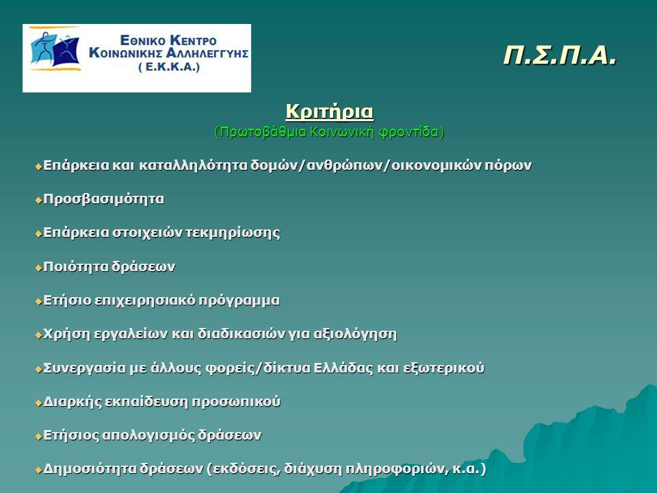 Κριτήρια (Πρωτοβάθμια Κοινωνική φροντίδα)  Επάρκεια και καταλληλότητα δομών/ανθρώπων/οικονομικών πόρων  Προσβασιμότητα  Επάρκεια στοιχειών τεκμηρίωσης  Ποιότητα δράσεων  Ετήσιο επιχειρησιακό πρόγραμμα  Χρήση εργαλείων και διαδικασιών για αξιολόγηση  Συνεργασία με άλλους φορείς/δίκτυα Ελλάδας και εξωτερικού  Διαρκής εκπαίδευση προσωπικού  Ετήσιος απολογισμός δράσεων  Δημοσιότητα δράσεων (εκδόσεις, διάχυση πληροφοριών, κ.α.) Π.Σ.Π.Α.