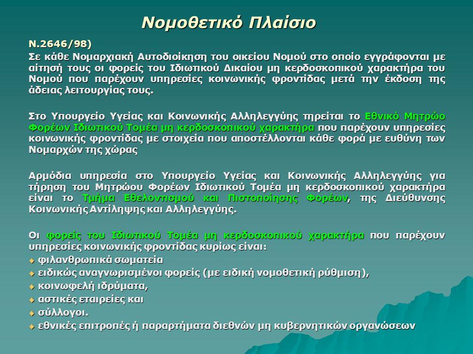 Νομοθετικό Πλαίσιο Ν.2646/98) Σε κάθε Νομαρχιακή Αυτοδιοίκηση του οικείου Νομού στο οποίο εγγράφονται με αίτησή τους οι φορείς του Ιδιωτικού Δικαίου μ