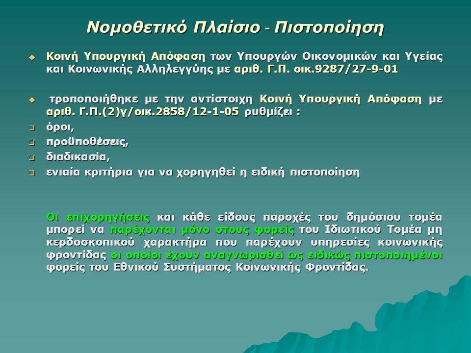Μητρώο Πιστοποιημένων Μη Κυβερνητικών Οργανώσεων (Μ.Κ.Ο.) -Έδρα Φορέα (στοιχεία 2012) 379 Φορείς 142 Αττική 40 Θεσσαλονίκη 197 Λοιπή επικράτεια