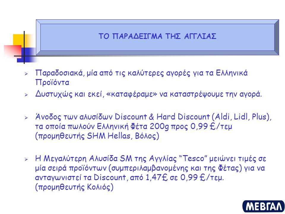  Παραδοσιακά, μία από τις καλύτερες αγορές για τα Ελληνικά Προϊόντα  Δυστυχώς και εκεί, «καταφέραμε» να καταστρέψουμε την αγορά.
