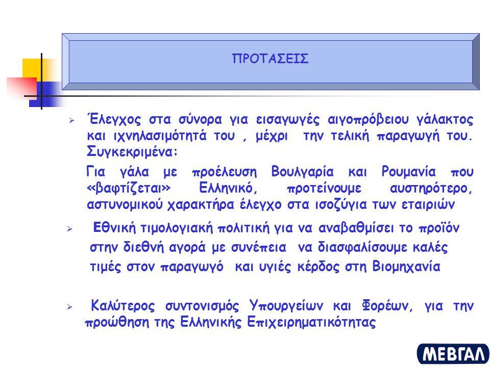 Π.Χ. ΕΛΒΕΤΙΑ