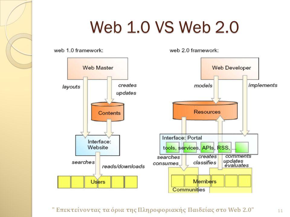 Web 1.0 VS Web 2.0 Επεκτείνοντας τα όρια της Πληροφοριακής Παιδείας στο Web 2.0 11