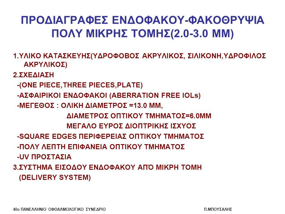 ΠΡΟΔΙΑΓΡΑΦΕΣ ΕΝΔΟΦΑΚΟΥ-ΦΑΚΟΘΡΥΨΙΑ ΠΟΛΥ ΜΙΚΡΗΣ ΤΟΜΗΣ(2.0-3.0 ΜΜ) 1.ΥΛΙΚΟ ΚΑΤΑΣΚΕΥΗΣ(ΥΔΡΟΦΟΒΟΣ ΑΚΡΥΛΙΚΟΣ, ΣΙΛΙΚΟΝΗ,ΥΔΡΟΦΙΛΟΣ ΑΚΡΥΛΙΚΟΣ) 2.ΣΧΕΔΙΑΣΗ -(ONE