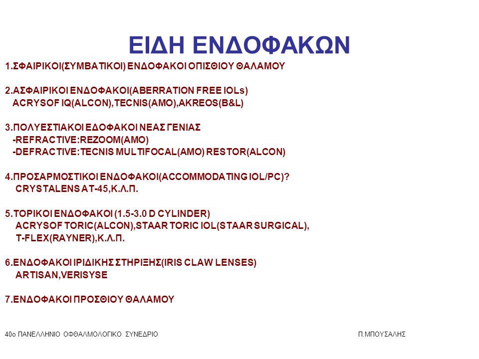 ΕΙΔΗ ΕΝΔΟΦΑΚΩΝ 1.ΣΦΑΙΡΙΚΟΙ(ΣΥΜΒΑΤΙΚΟΙ) ΕΝΔΟΦΑΚΟΙ ΟΠΙΣΘΙΟΥ ΘΑΛΑΜΟΥ 2.ΑΣΦΑΙΡΙΚΟΙ ΕΝΔΟΦΑΚΟΙ(ABERRATION FREE IOLs) ACRYSOF IQ(ALCON),TECNIS(AMO),AKREOS(B&