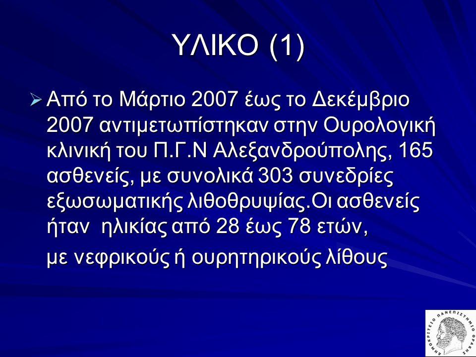 ΥΛΙΚΟ (1)  Από το Μάρτιο 2007 έως το Δεκέμβριο 2007 αντιμετωπίστηκαν στην Ουρολογική κλινική του Π.Γ.Ν Αλεξανδρούπολης, 165 ασθενείς, με συνολικά 303