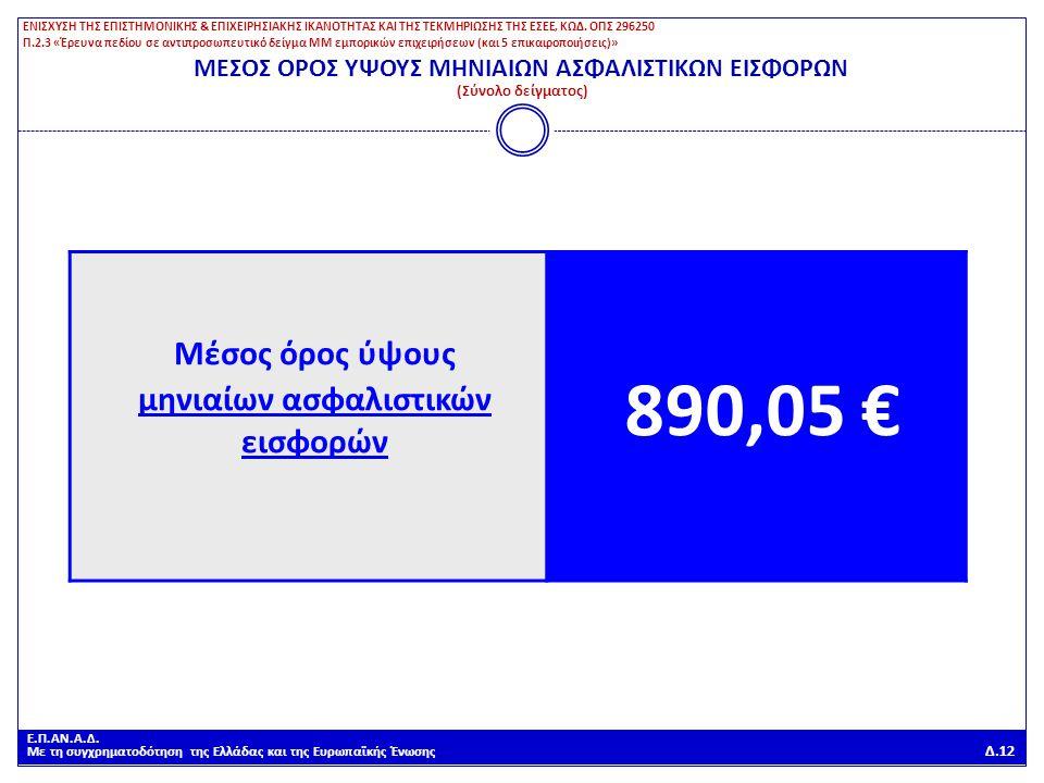 Ε.Π.ΑΝ.Α.Δ. Με τη συγχρηματοδότηση της Ελλάδας και της Ευρωπαϊκής Ένωσης Δ.12 ΜΕΣΟΣ ΟΡΟΣ ΥΨΟΥΣ ΜΗΝΙΑΙΩΝ ΑΣΦΑΛΙΣΤΙΚΩΝ ΕΙΣΦΟΡΩΝ (Σύνολο δείγματος) Μέσος