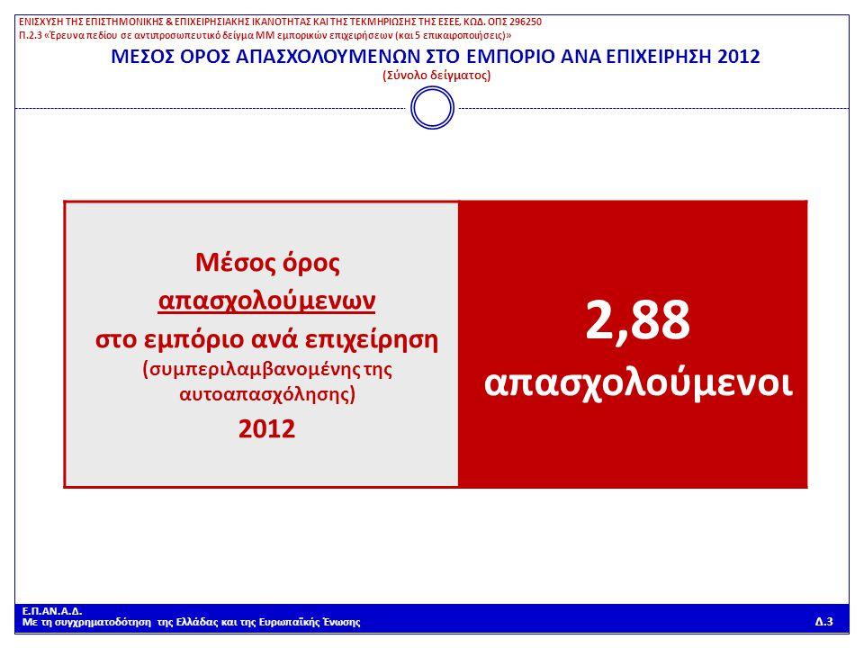 Ε.Π.ΑΝ.Α.Δ. Με τη συγχρηματοδότηση της Ελλάδας και της Ευρωπαϊκής Ένωσης Δ.3 Μέσος όρος απασχολούμενων στο εμπόριο ανά επιχείρηση (συμπεριλαμβανομένης