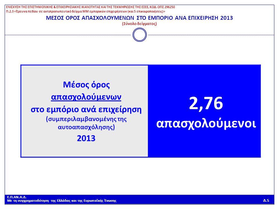 Ε.Π.ΑΝ.Α.Δ. Με τη συγχρηματοδότηση της Ελλάδας και της Ευρωπαϊκής Ένωσης Δ.5 Μέσος όρος απασχολούμενων στο εμπόριο ανά επιχείρηση (συμπεριλαμβανομένης