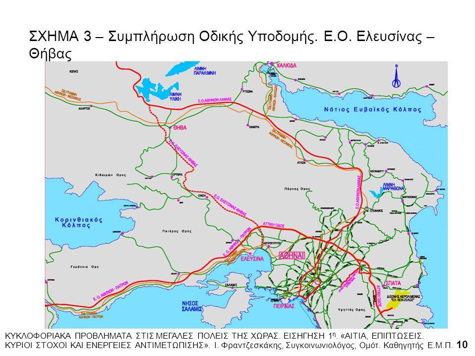 ΣΧΗΜΑ 3 – Συμπλήρωση Οδικής Υποδομής. Ε.Ο.