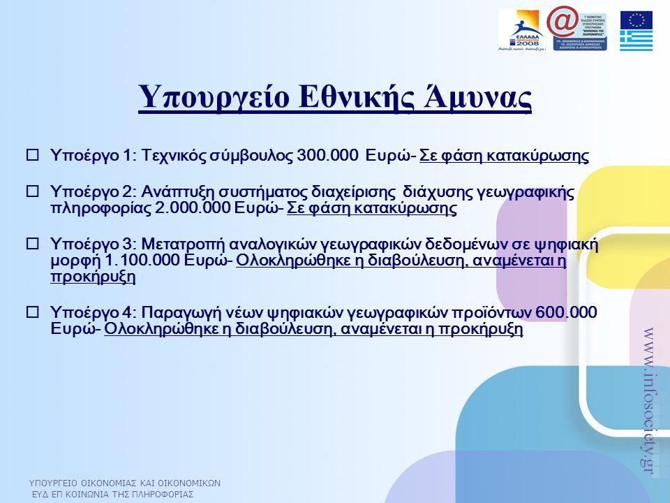 ΥΠΟΥΡΓΕΙΟ ΟΙΚΟΝΟΜΙΑΣ ΚΑΙ ΟΙΚΟΝΟΜΙΚΩΝ ΕΥΔ ΕΠ ΚΟΙΝΩΝΙΑ ΤΗΣ ΠΛΗΡΟΦΟΡΙΑΣ www.infosociety.gr Υπουργείο Εθνικής Άμυνας  Υποέργο 1: Τεχνικός σύμβουλος 300.000 Ευρώ- Σε φάση κατακύρωσης  Υποέργο 2: Ανάπτυξη συστήματος διαχείρισης διάχυσης γεωγραφικής πληροφορίας 2.000.000 Ευρώ- Σε φάση κατακύρωσης  Υποέργο 3: Μετατροπή αναλογικών γεωγραφικών δεδομένων σε ψηφιακή μορφή 1.100.000 Ευρώ- Ολοκληρώθηκε η διαβούλευση, αναμένεται η προκήρυξη  Υποέργο 4: Παραγωγή νέων ψηφιακών γεωγραφικών προϊόντων 600.000 Ευρώ- Ολοκληρώθηκε η διαβούλευση, αναμένεται η προκήρυξη
