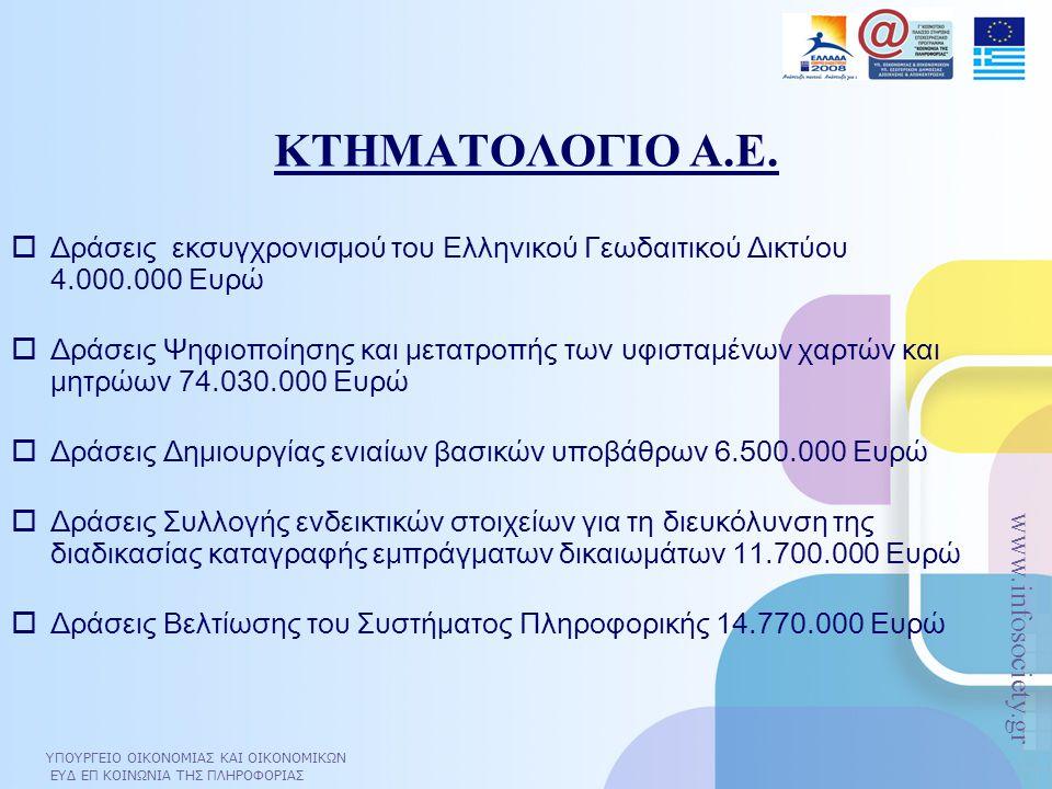 ΥΠΟΥΡΓΕΙΟ ΟΙΚΟΝΟΜΙΑΣ ΚΑΙ ΟΙΚΟΝΟΜΙΚΩΝ ΕΥΔ ΕΠ ΚΟΙΝΩΝΙΑ ΤΗΣ ΠΛΗΡΟΦΟΡΙΑΣ www.infosociety.gr ΚΤΗΜΑΤΟΛΟΓΙΟ Α.Ε.