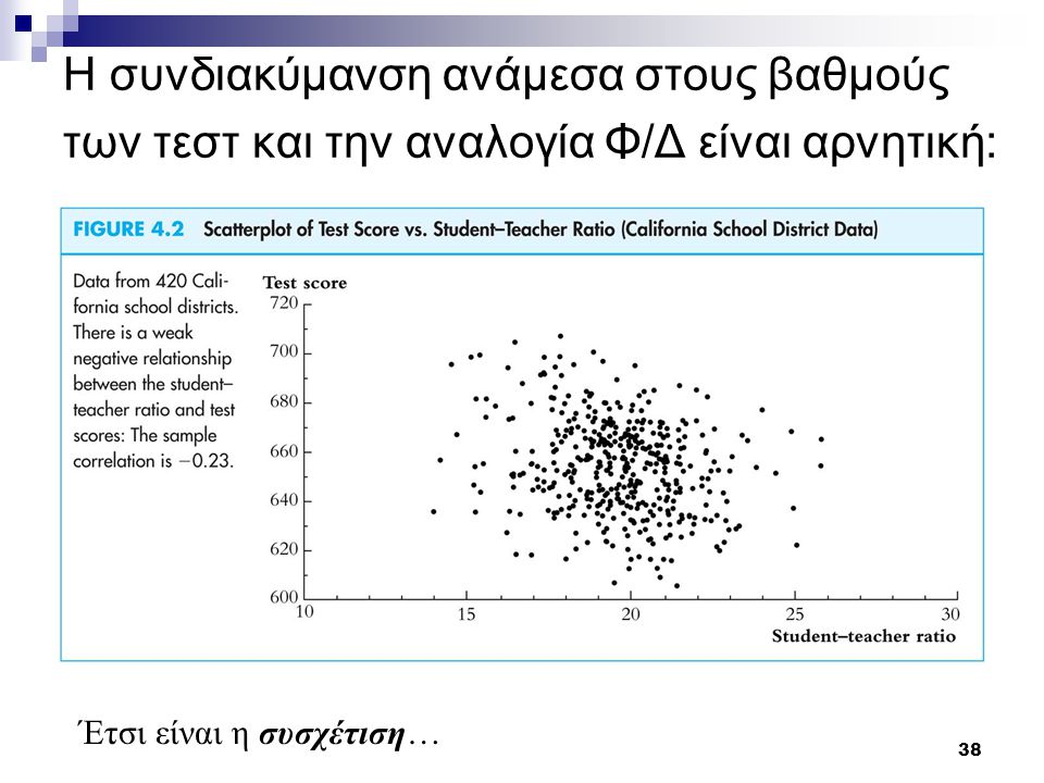 38 Έτσι είναι η συσχέτιση… Η συνδιακύμανση ανάμεσα στους βαθμούς των τεστ και την αναλογία Φ/Δ είναι αρνητική: