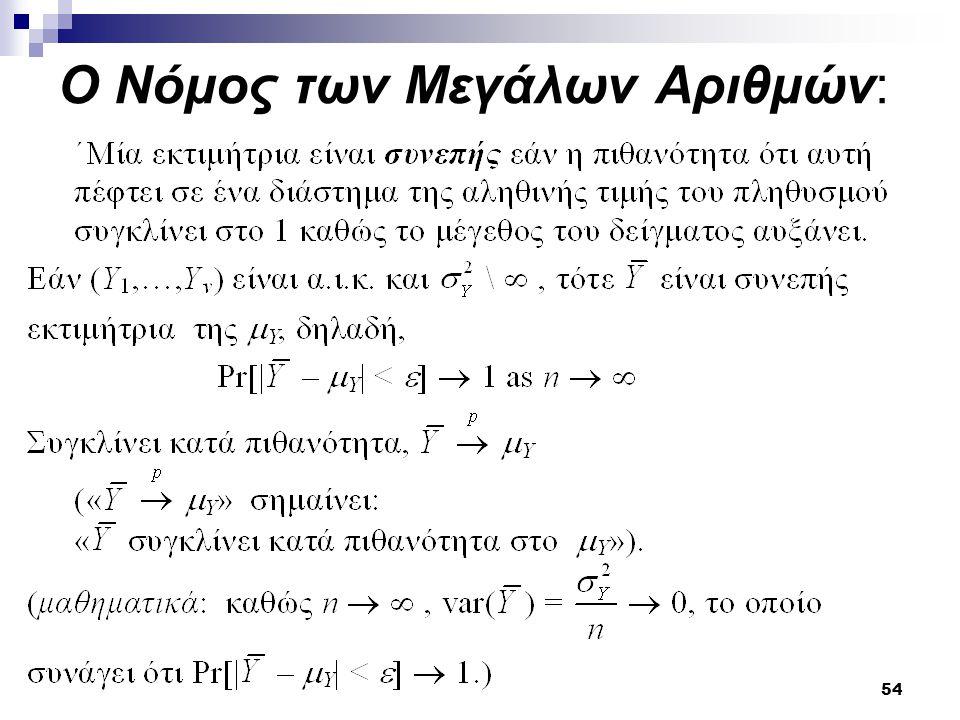 54 Ο Νόμος των Μεγάλων Αριθμών: