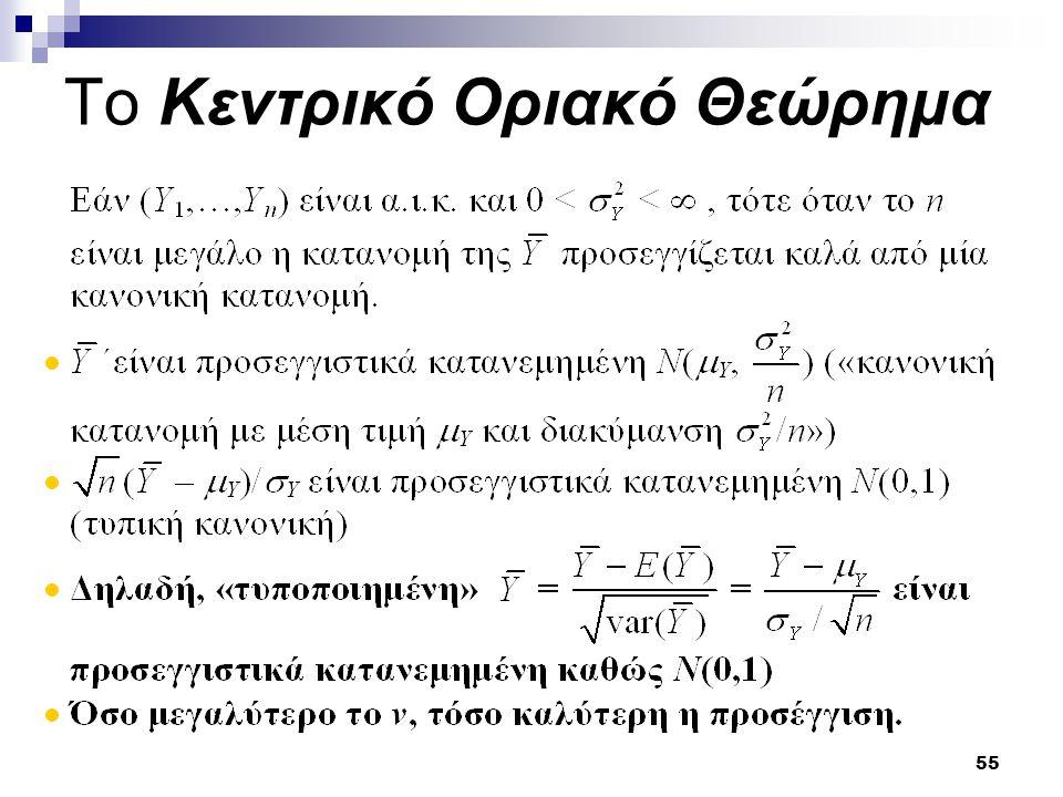 55 Το Κεντρικό Οριακό Θεώρημα