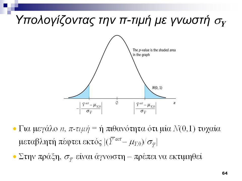 64 Υπολογίζοντας την π-τιμή με γνωστή  Y