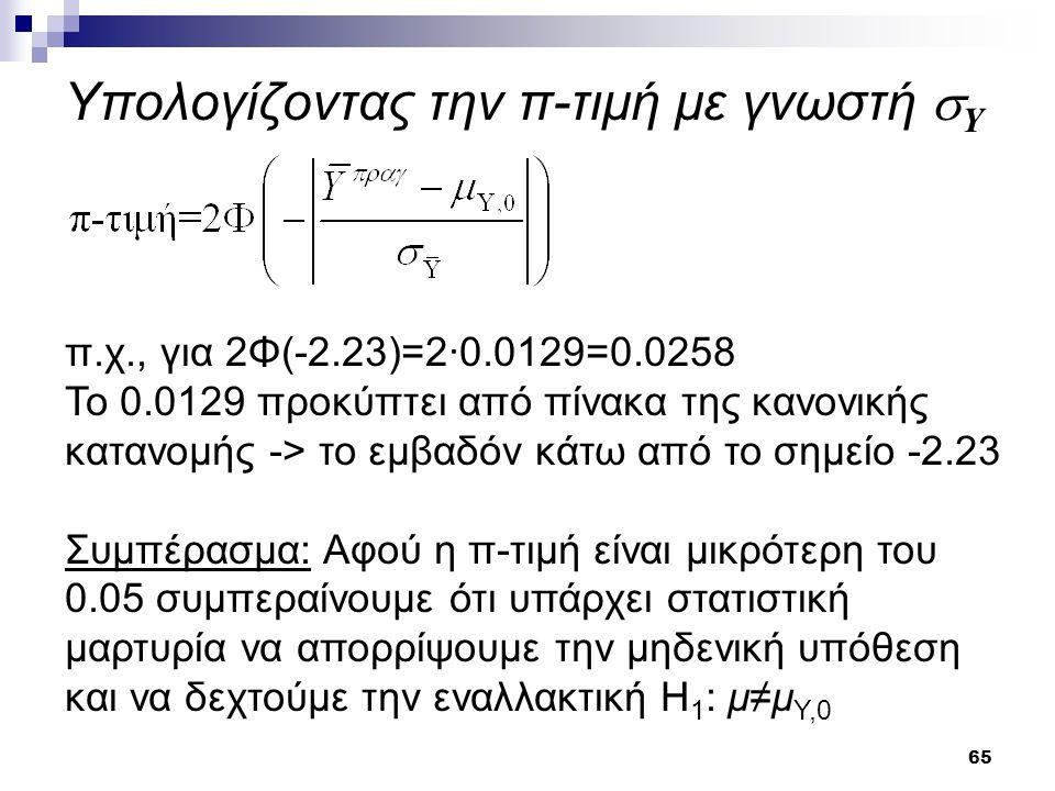 65 Υπολογίζοντας την π-τιμή με γνωστή  Y π.χ., για 2Φ(-2.23)=2·0.0129=0.0258 Το 0.0129 προκύπτει από πίνακα της κανονικής κατανομής -> το εμβαδόν κάτ