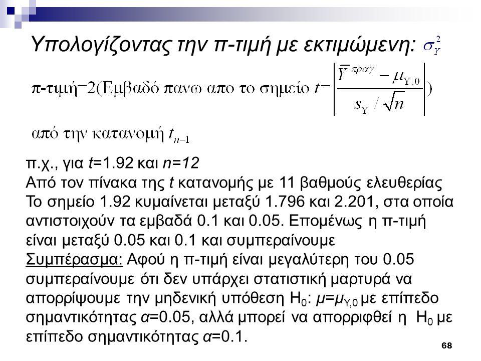 68 Υπολογίζοντας την π-τιμή με εκτιμώμενη: π.χ., για t=1.92 και n=12 Από τον πίνακα της t κατανομής με 11 βαθμούς ελευθερίας Το σημείο 1.92 κυμαίνεται