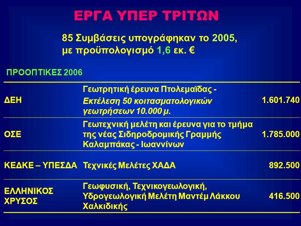 ΕΡΓΑ ΥΠΕΡ ΤΡΙΤΩΝ ΠΡΟΟΠΤΙΚΕΣ 2006 ΔΕΗ Γεωτρητική έρευνα Πτολεμαϊδας - Εκτέλεση 50 κοιτασματολογικών γεωτρήσεων 10.000 μ.
