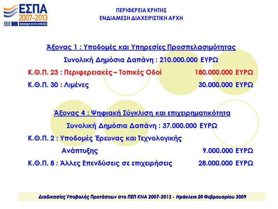 ΠΕΡΙΦΕΡΕΙΑ ΚΡΗΤΗΣ ΕΝΔΙΑΜΕΣΗ ΔΙΑΧΕΙΡΙΣΤΙΚΗ ΑΡΧΗ Διαδικασίες Υποβολής Προτάσεων στο ΠΕΠ ΚΝΑ 2007-2013 – Ηράκλειο 20 Φεβρουαρίου 2009 Ελάχιστος Προϋπολογισμός Έργου : 300.000 ΕΥΡΩ Από 10-2-2009 μέχρις εξαντλήσεως του ποσού της πρόσκλησης Αίτηση Χρηματοδότησης Αίτηση Χρηματοδότησης Τεχνικό Δελτίο Προτεινόμενης Πράξης Τεχνικό Δελτίο Προτεινόμενης Πράξης Κανονιστικό πλαίσιο ορισμού του φορέα πρότασης, υλοποίησης, Κανονιστικό πλαίσιο ορισμού του φορέα πρότασης, υλοποίησης, λειτουργίας και συντήρησης της πράξης και των αντίστοιχων λειτουργίας και συντήρησης της πράξης και των αντίστοιχων αρμοδιοτήτων του.