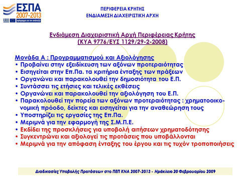 ΠΕΡΙΦΕΡΕΙΑ ΚΡΗΤΗΣ ΕΝΔΙΑΜΕΣΗ ΔΙΑΧΕΙΡΙΣΤΙΚΗ ΑΡΧΗ Διαδικασίες Υποβολής Προτάσεων στο ΠΕΠ ΚΝΑ 2007-2013 – Ηράκλειο 20 Φεβρουαρίου 2009 Μονάδα Β : Παρακολούθησης και διαχείρισης πράξεων Μεριμνά για την επιβεβαίωση της διαχειριστικής επάρκειας Μεριμνά για την επιβεβαίωση της διαχειριστικής επάρκειας Παρακολουθεί την πορεία υλοποίησης των πράξεων (συλλέγει τις Παρακολουθεί την πορεία υλοποίησης των πράξεων (συλλέγει τις περιοδικές εκθέσεις προόδου, συντάσσει και καταχωρεί στο ΟΠΣ τα δελτία περιοδικές εκθέσεις προόδου, συντάσσει και καταχωρεί στο ΟΠΣ τα δελτία παρακολούθησης της προόδου των πράξεων, εξετάζει την επίτευξη των παρακολούθησης της προόδου των πράξεων, εξετάζει την επίτευξη των ετήσιων ποσοτικών στόχων των πράξεων, παρακολουθεί τους ετήσιων ποσοτικών στόχων των πράξεων, παρακολουθεί τους δικαιούχους, εκδίδει την απόφαση ολοκλήρωσης, τηρεί φάκελο έργου) δικαιούχους, εκδίδει την απόφαση ολοκλήρωσης, τηρεί φάκελο έργου) Διενεργεί διοικητικές επαληθεύσεις και επιβεβαιώνει την παράδοση των Διενεργεί διοικητικές επαληθεύσεις και επιβεβαιώνει την παράδοση των προϊόντων και υπηρεσιών και την πραγματοποίηση των δαπανών που προϊόντων και υπηρεσιών και την πραγματοποίηση των δαπανών που δηλώνουν οι δικαιούχοι δηλώνουν οι δικαιούχοι Προβαίνει στην ακύρωση μέρους ή συνόλου της Δ.Δ.