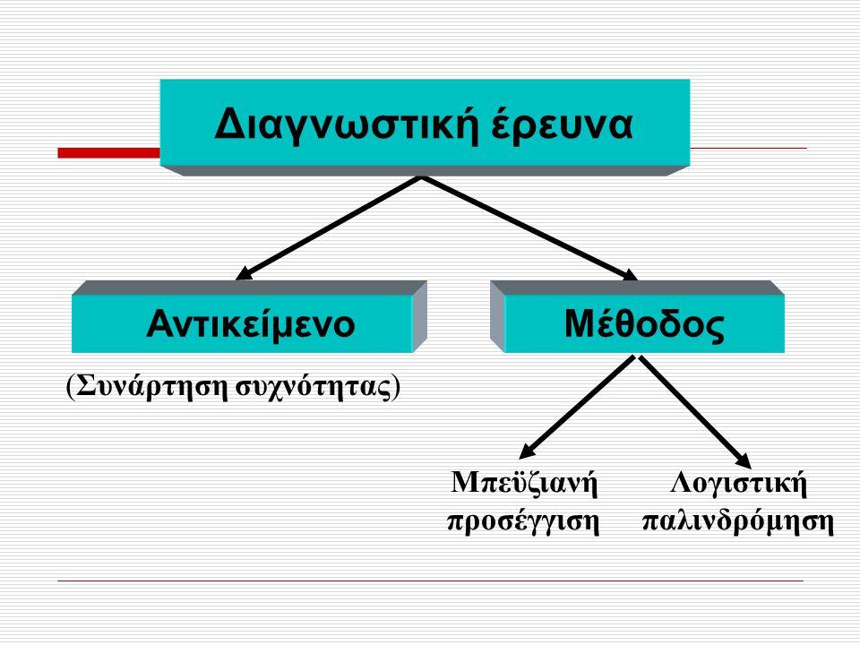 (Συνάρτηση συχνότητας) Μπεϋζιανή προσέγγιση Λογιστική παλινδρόμηση Μέθοδος Διαγνωστική έρευνα Αντικείμενο