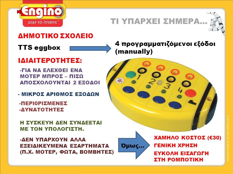 ΤΙ ΥΠΑΡΧΕΙ ΣΗΜΕΡΑ… ΔΗΜΟΤΙΚΟ ΣΧΟΛΕΙΟ TTS eggbox 4 προγραμματιζόμενοι εξόδοι (manually) ΙΔΙΑΙΤΕΡΟΤΗΤΕΣ: Η ΣΥΣΚΕΥΗ ΔΕΝ ΣΥΝΔΕΕΤΑΙ ΜΕ ΤΟΝ ΥΠΟΛΟΓΙΣΤΗ.