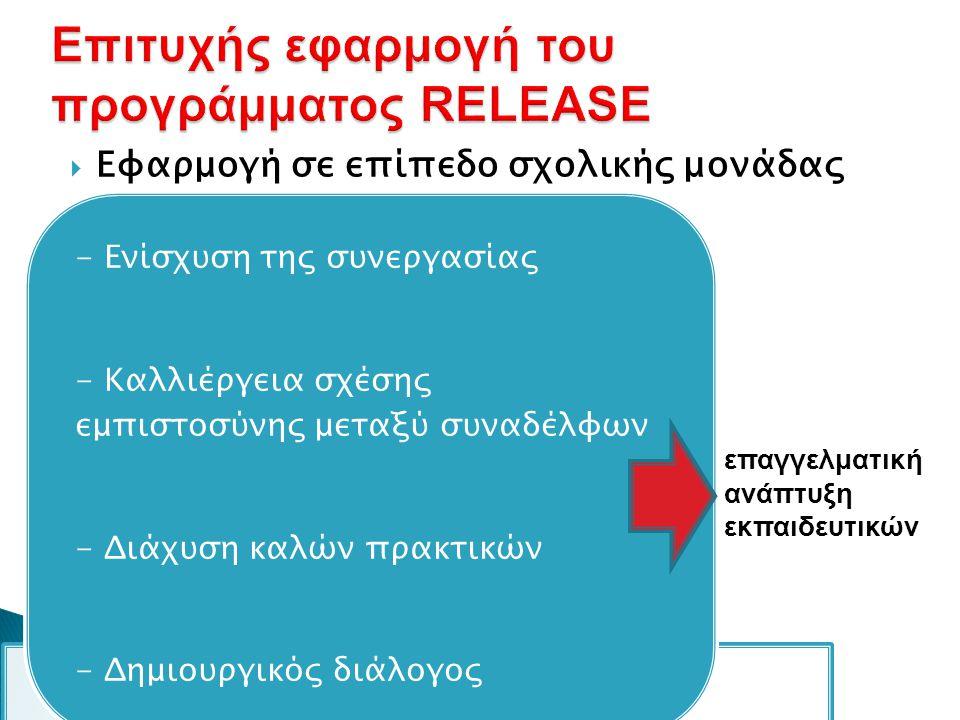  Εφαρμογή σε επίπεδο σχολικής μονάδας - Ενίσχυση της συνεργασίας - Καλλιέργεια σχέσης εμπιστοσύνης μεταξύ συναδέλφων - Διάχυση καλών πρακτικών - Δημι