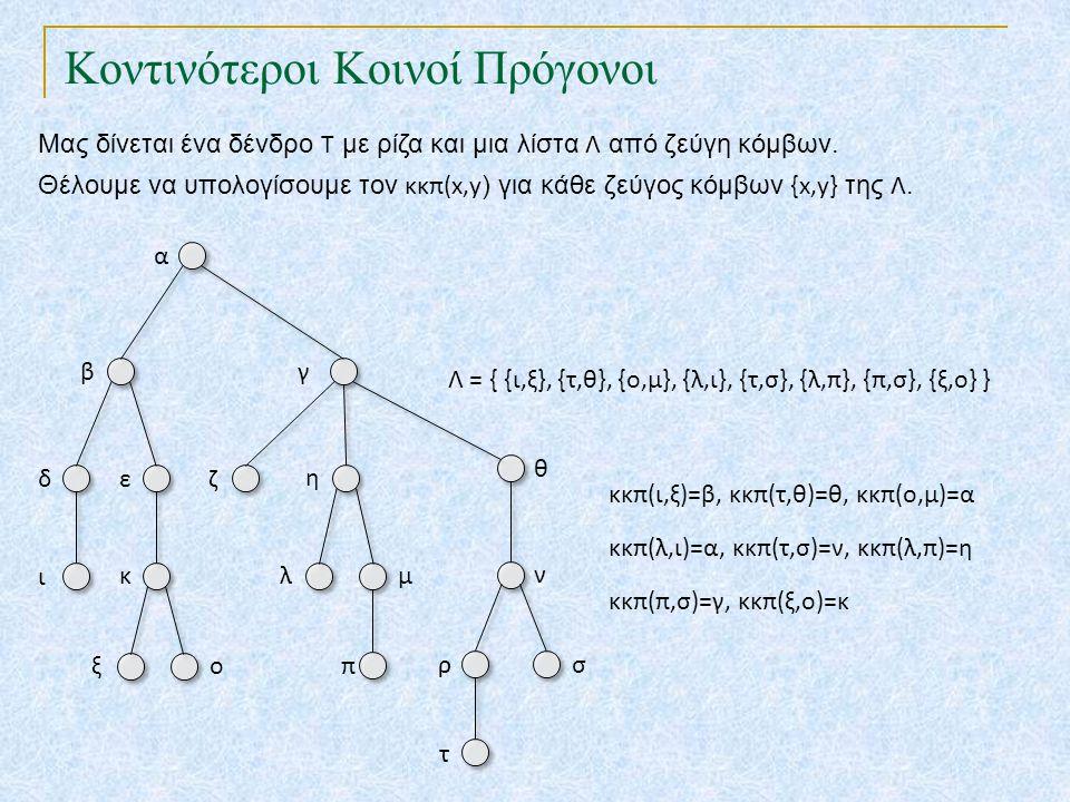 Δομή ένωσης-εύρεσης σε ξένα σύνολα Ας θεωρήσουμε την ακολουθία ένωση(1,2), ένωση(3,4), ένωση(5,6), ένωση(7,8) 1 1 2 2 3 3 4 4 5 5 6 6 7 7 8 8 ένωση(1,3), ένωση(5,7) Δομή «σταθμισμένης ένωσης»