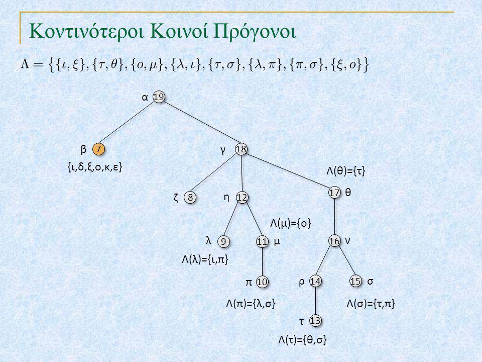 Κοντινότεροι Κοινοί Πρόγονοι 19 18 7 7 17 8 8 12 10 16 9 9 11 14 15 13 α βγ θ ζ η π ν λμ ρσ τ {ι,δ,ξ,ο,κ,ε} Λ(λ)={ι,π} Λ(τ)={θ,σ} Λ(π)={λ,σ}Λ(σ)={τ,π}