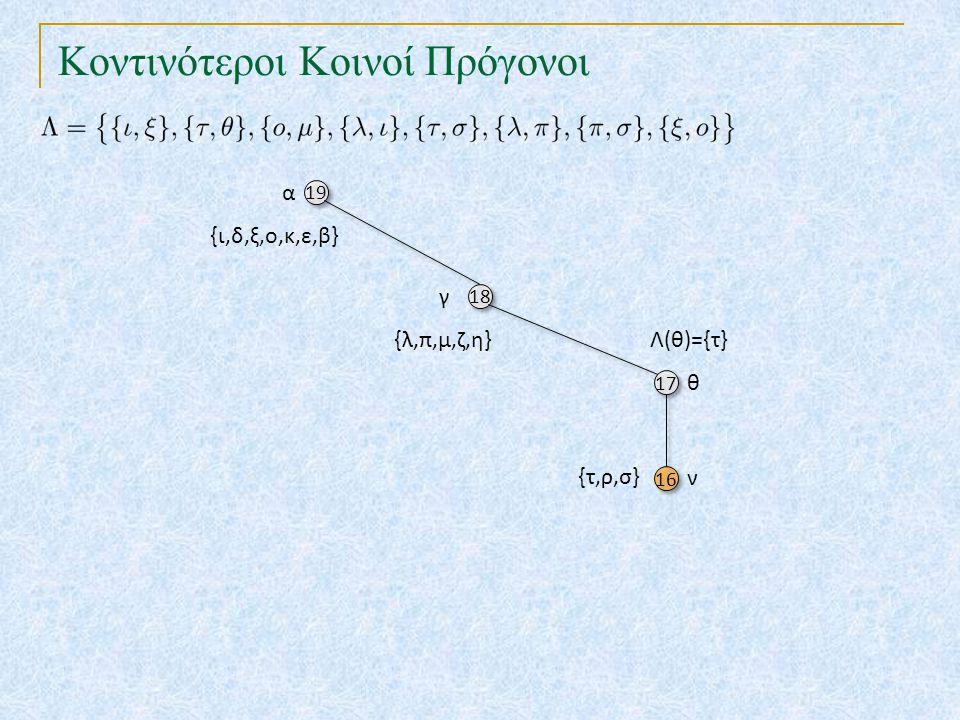 Κοντινότεροι Κοινοί Πρόγονοι 19 18 17 16 α γ θ ν {ι,δ,ξ,ο,κ,ε,β} {λ,π,μ,ζ,η} {τ,ρ,σ} Λ(θ)={τ}