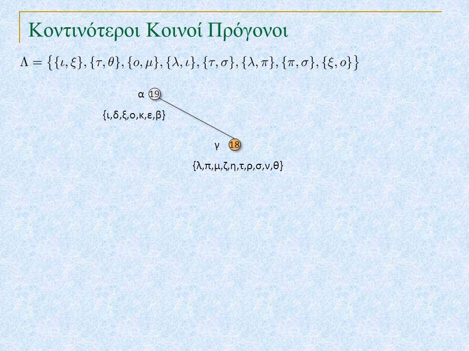 Κοντινότεροι Κοινοί Πρόγονοι 19 18 α γ {ι,δ,ξ,ο,κ,ε,β} {λ,π,μ,ζ,η,τ,ρ,σ,ν,θ}