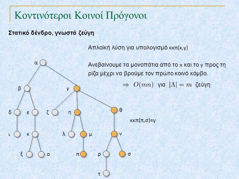 Κοντινότεροι Κοινοί Πρόγονοι Η συρρίκνωση των κόμβων μπορεί να γίνει αποτελεσματικά με μια δομή ένωσης- εύρεσης σε ξένα σύνολα Υποστηρίζει τις παρακάτω λειτουργίες επί ενός συνόλου αντικειμένων : ένωση ( α, β ) : Αντικαθιστά τα σύνολα που περιέχουν τα α και β με την ένωση τους εύρεση ( α ) : Επιστρέφει το όνομα του συνόλου που περιέχει το αντικείμενο α β δ {ι} β β δ δ ι ι β β δ δ ι ι ένωση(β,δ) Τ δάσος εύρεσης-ένωσης Στον αλγόριθμο υπολογισμού κοντινότερων κοινών προγόνων κάθε σύνολο αποτελείται από τους κόμβους ενός υποδένδρου του Τ.
