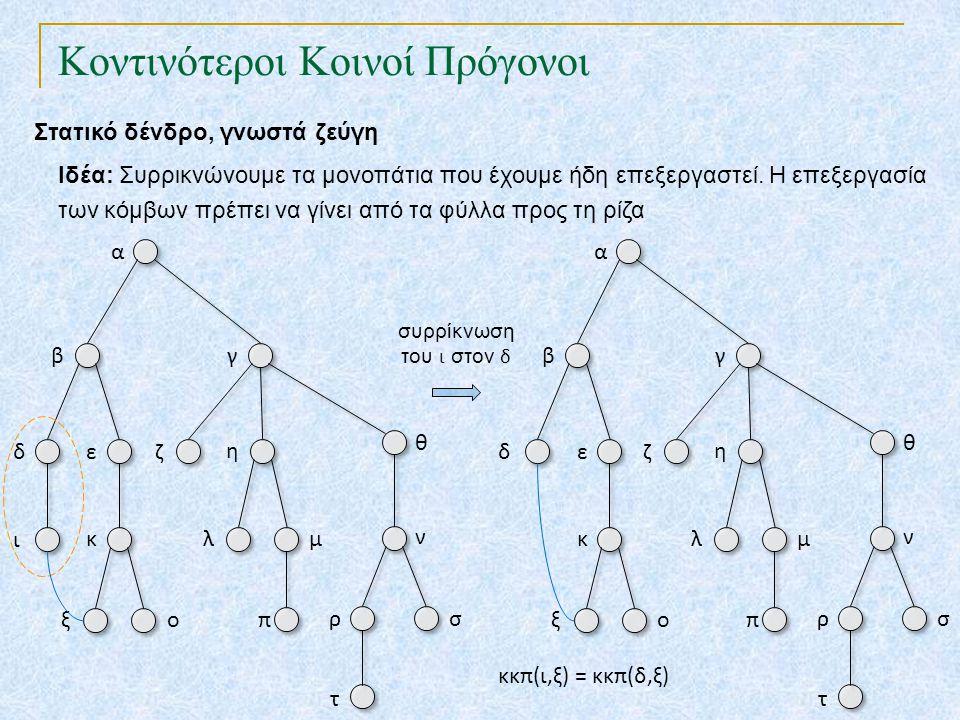 Κοντινότεροι Κοινοί Πρόγονοι Στατικό δένδρο, γνωστά ζεύγη Σε κάθε κόμβο x του δένδρου αποθηκεύουμε μια λίστα κόμβων Επισκεπτόμαστε τους κόμβους σε σειρά μεταδιάταξης του Επεξεργασία κόμβου : Εξετάζουμε τη λίστα Για κάθε κόμβο που έχουμε ήδη επεξεργαστεί Θέτουμε κόμβος στον οποίο έχει συμπιεστεί ο Συρρικνώνουμε τον στον γονέα του στο