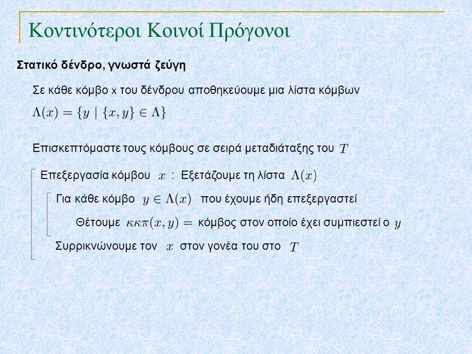 Κοντινότεροι Κοινοί Πρόγονοι 19 18 7 7 17 2 2 6 6 1 1 8 8 12 10 16 5 5 9 9 11 14 15 13 α βγ θ δεζ η π ν ι κλμ ρσ τ 3 3 4 4 ξο Λ(ι)={ξ,λ} Λ(ξ)={ι,ο}Λ(ο)={μ,ξ} Λ(λ)={ι,π} Λ(τ)={θ,σ} Λ(π)={λ,σ}Λ(σ)={τ,π} Λ(θ)={τ} Λ(μ)={ο}