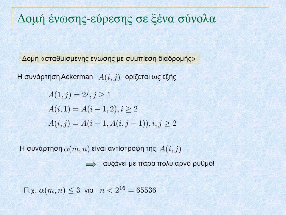 Δομή ένωσης-εύρεσης σε ξένα σύνολα Η συνάρτηση Ackerman ορίζεται ως εξής Η συνάρτηση είναι αντίστροφη της αυξάνει με πάρα πολύ αργό ρυθμό! Π.χ. για Δο