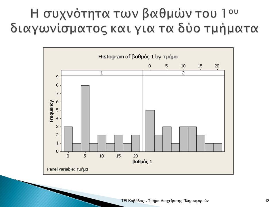 12ΤΕΙ Καβάλας - Τμήμα Διαχείρισης Πληροφοριών