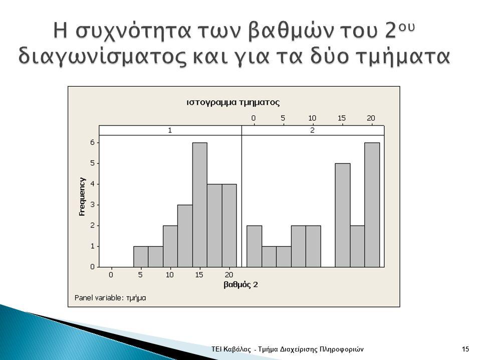 ΤΕΙ Καβάλας - Τμήμα Διαχείρισης Πληροφοριών15