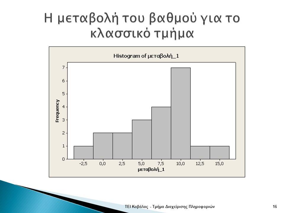 ΤΕΙ Καβάλας - Τμήμα Διαχείρισης Πληροφοριών16