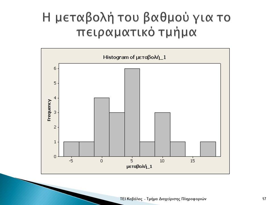 ΤΕΙ Καβάλας - Τμήμα Διαχείρισης Πληροφοριών17