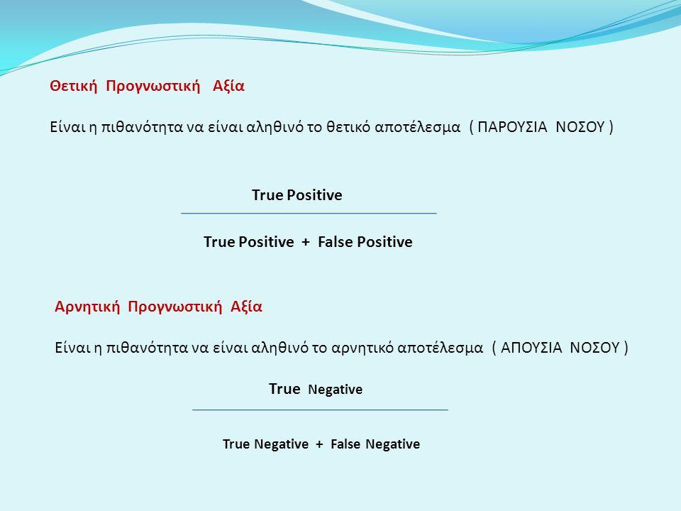 Θετική Προγνωστική Αξία Είναι η πιθανότητα να είναι αληθινό το θετικό αποτέλεσμα ( ΠΑΡΟΥΣΙΑ ΝΟΣΟΥ ) True Positive True Positive + False Positive Αρνητ