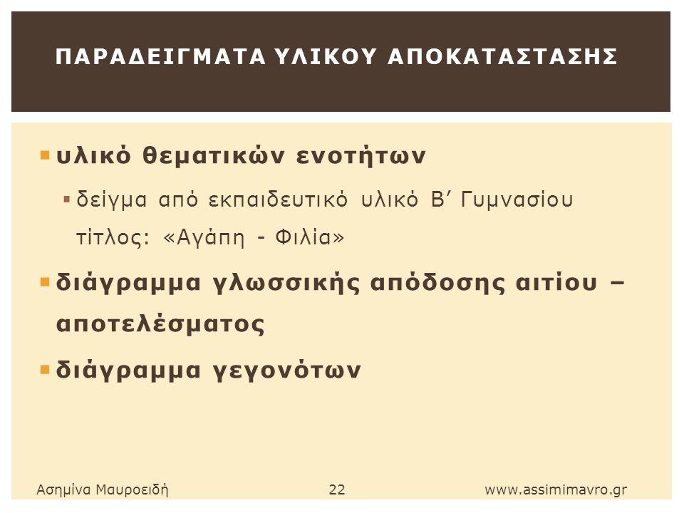  υλικό θεματικών ενοτήτων  δείγμα από εκπαιδευτικό υλικό Β' Γυμνασίου τίτλος: «Αγάπη - Φιλία»  διάγραμμα γλωσσικής απόδοσης αιτίου – αποτελέσματος  διάγραμμα γεγονότων ΠΑΡΑΔΕΙΓΜΑΤΑ ΥΛΙΚΟΥ ΑΠΟΚΑΤΑΣΤΑΣΗΣ Ασημίνα Μαυροειδή 22 www.assimimavro.gr