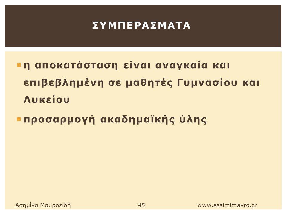  η αποκατάσταση είναι αναγκαία και επιβεβλημένη σε μαθητές Γυμνασίου και Λυκείου  προσαρμογή ακαδημαϊκής ύλης ΣΥΜΠΕΡΑΣΜΑΤΑ Ασημίνα Μαυροειδή 45 www.assimimavro.gr