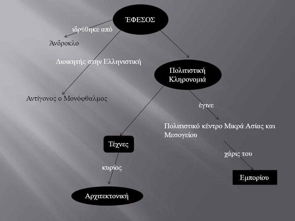 ΑΝΤΙΟΧΕΊΑ άνηκε Αυτοκρατορία Σελευκίδων περιλάμβανε Ανατολική Μεσοποταμία και Παλαιστίνη από-έως 312-64π.Χ. Σέλευκος Ά ιδρυτης Πολιτιστική Κληρονομιά