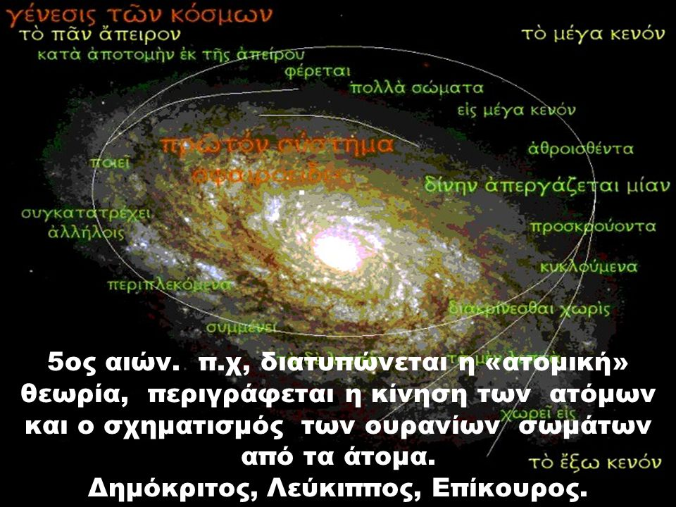 3ος αιών. π.χ, αναφέρεται η ελλειπτικότητα της Γήινης τροχιάς. Αρίσταρχος